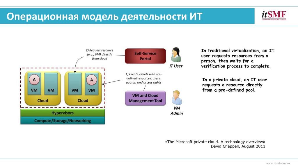 Операционная модель деятельности ИТ www.itsmfor...