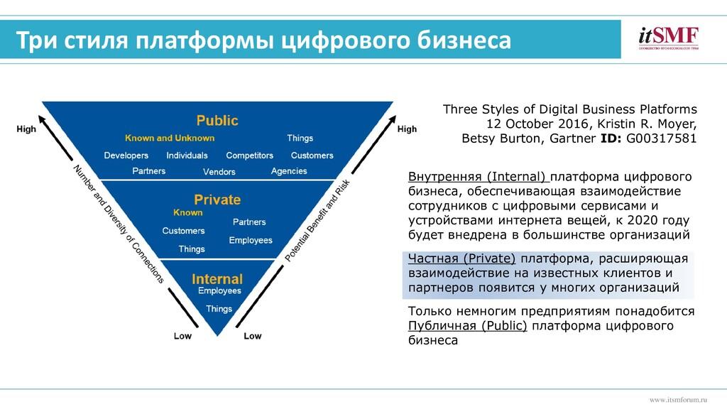Три стиля платформы цифрового бизнеса www.itsmf...