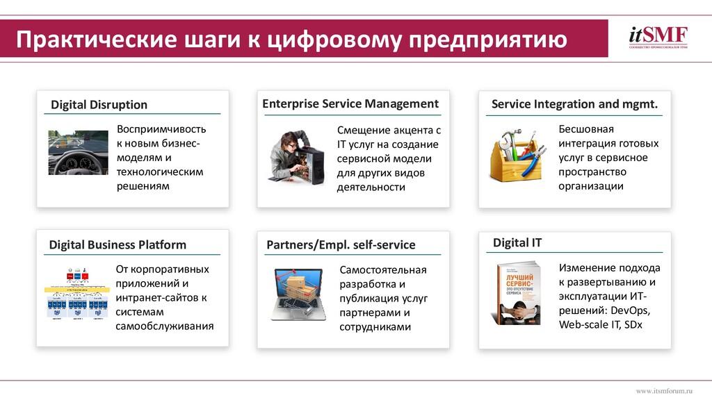 Практические шаги к цифровому предприятию www.i...