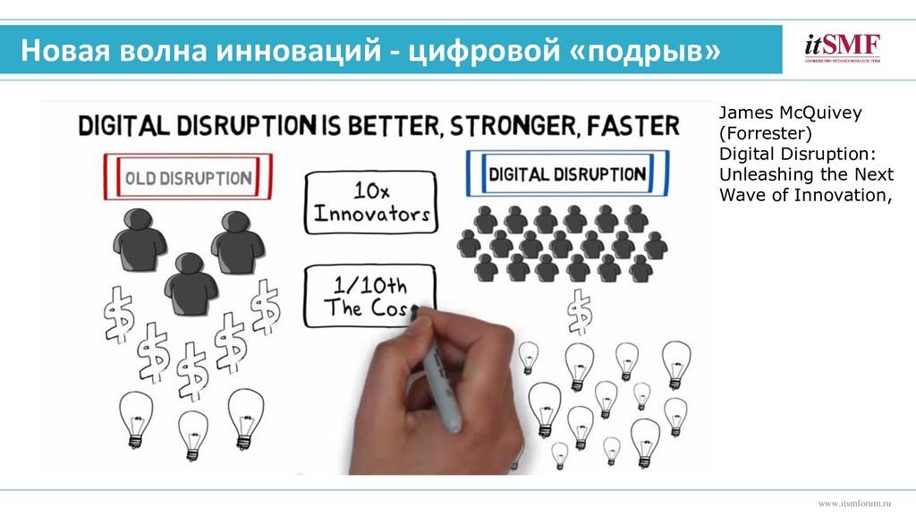 www.itsmforum.ru Новая волна инноваций - цифров...