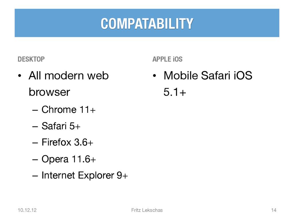 COMPATABILITY DESKTOP • All modern web brows...