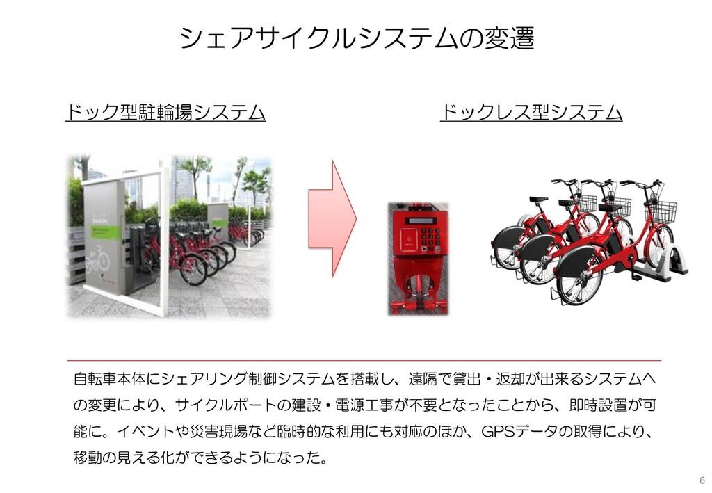 シェアサイクルシステムの変遷 自転車本体にシェアリング制御システムを搭載し、遠隔で貸出・返却が...