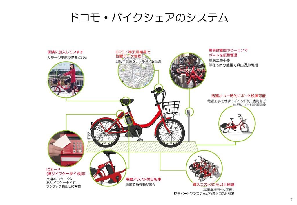 ドコモ・バイクシェアのシステム 7