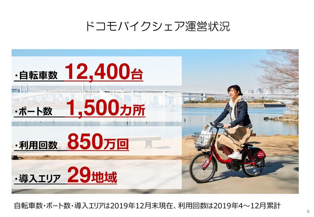 ・自転車数 12,400台 ・利用回数 850万回 ・導入エリア 29地域 ・ポート数 1,5...