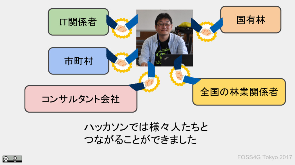 FOSS4G Tokyo 2017 IT関係者 市町村 国有林 全国の林業関係者 コンサルタン...