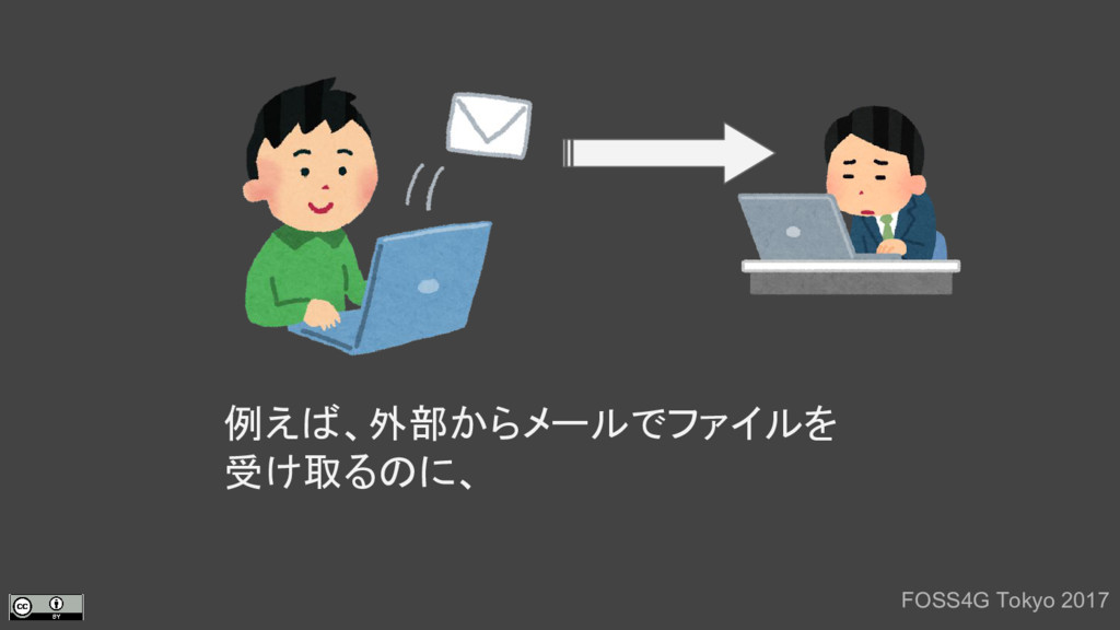 例えば、外部からメールでファイルを 受け取るのに、 FOSS4G Tokyo 2017