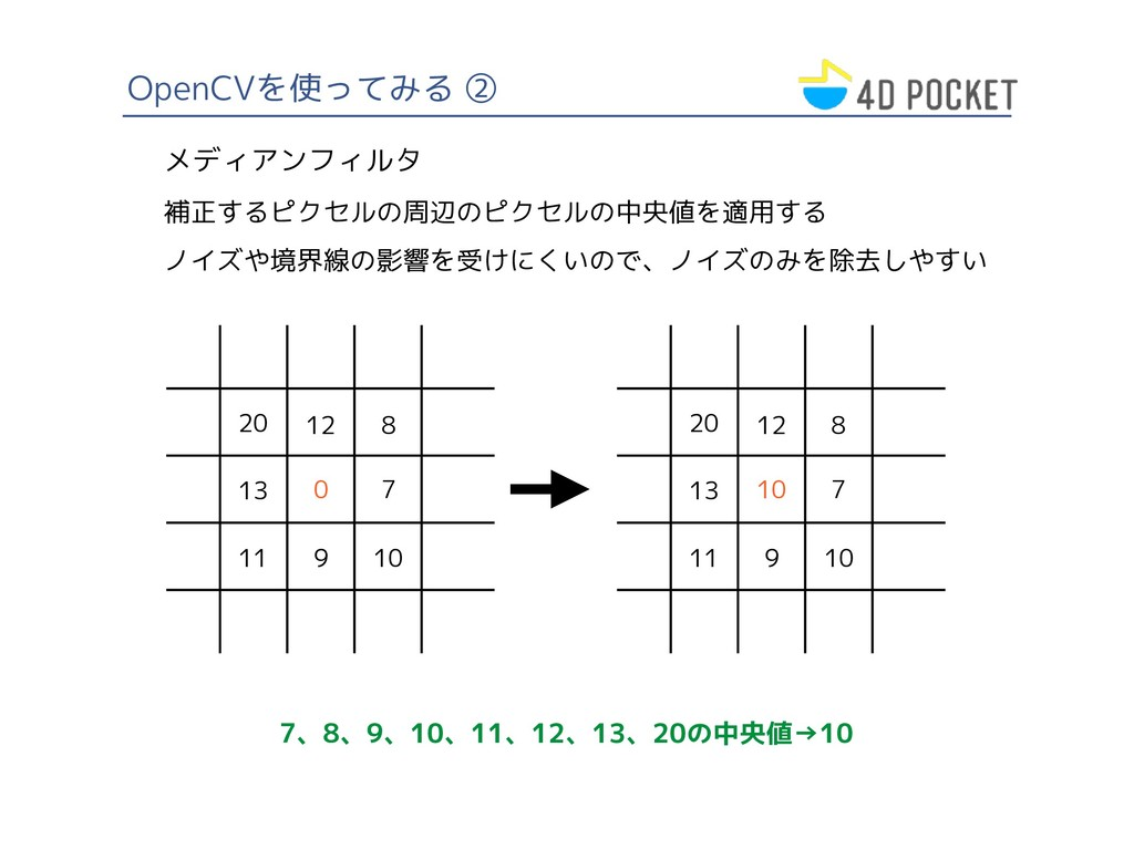 OpenCVを使ってみる ② メディアンフィルタ 20 0 13 11 9 10 12 8 7...