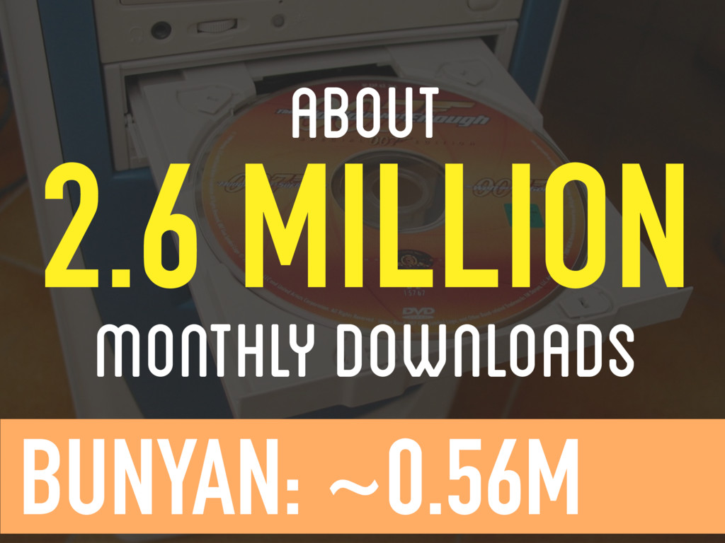 ABOUT 2.6 MILLION MONTHLY DOWNLOADS BUNYAN: ~0....