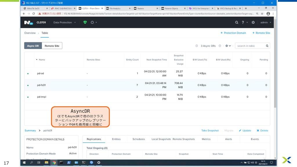17 • AsyncDR CEでもAsyncDRで他のCEクラス ターにバックアップのレプリケ...
