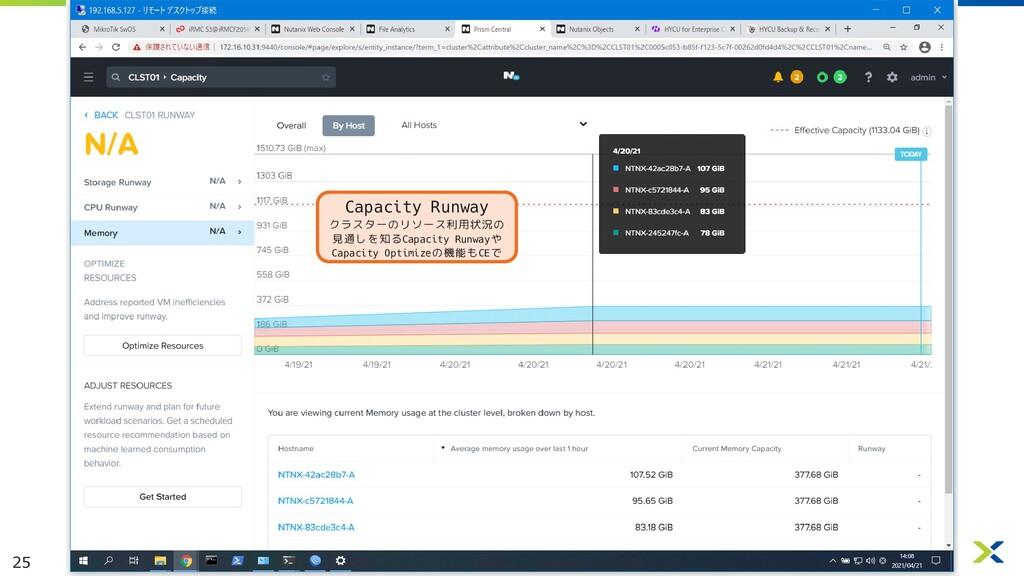 25 • Capacity Runway クラスターのリソース利用状況の 見通しを知るCapa...