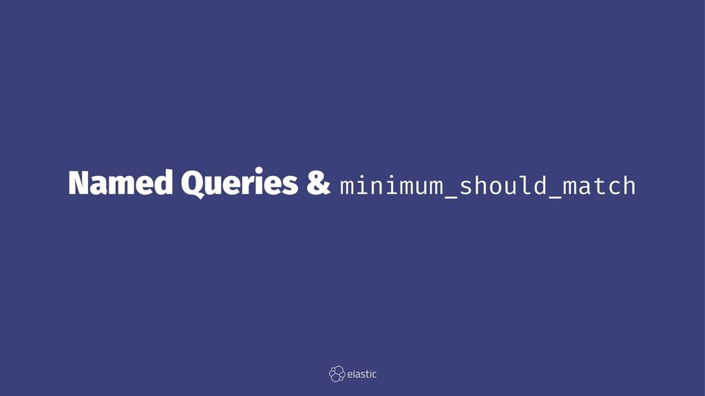 Named Queries & minimum_should_match
