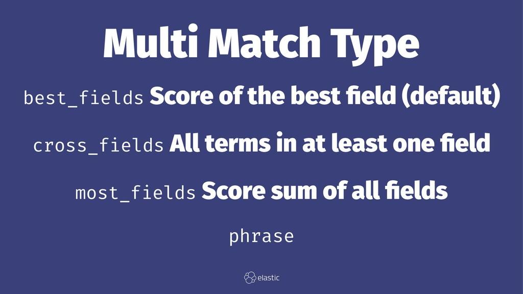 Multi Match Type best_fields Score of the best ...