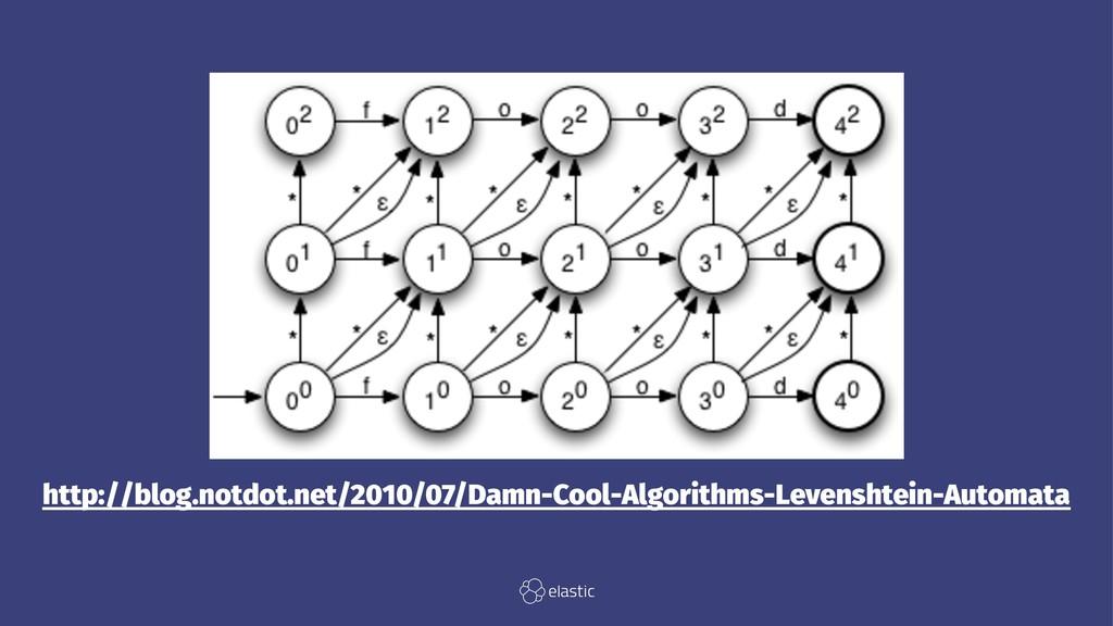 http://blog.notdot.net/2010/07/Damn-Cool-Algori...