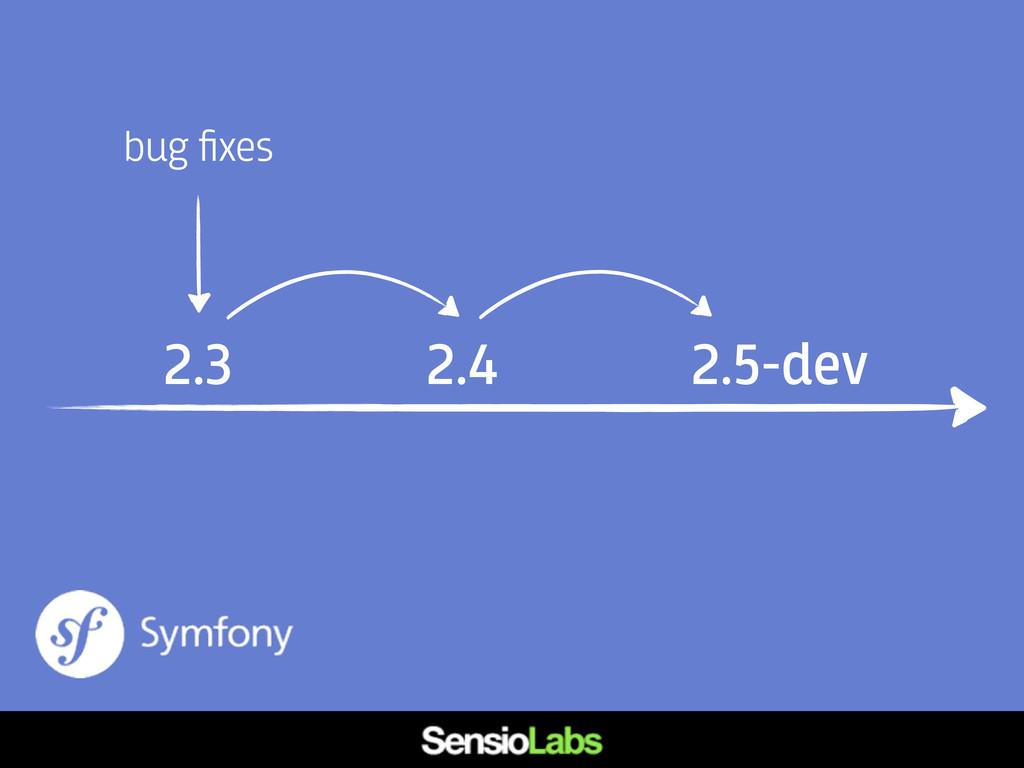 2.3 2.4 2.5-dev bug fixes