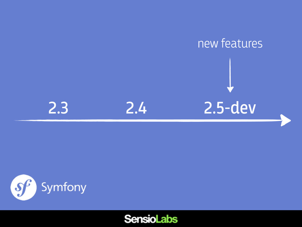 2.3 2.4 2.5-dev new features