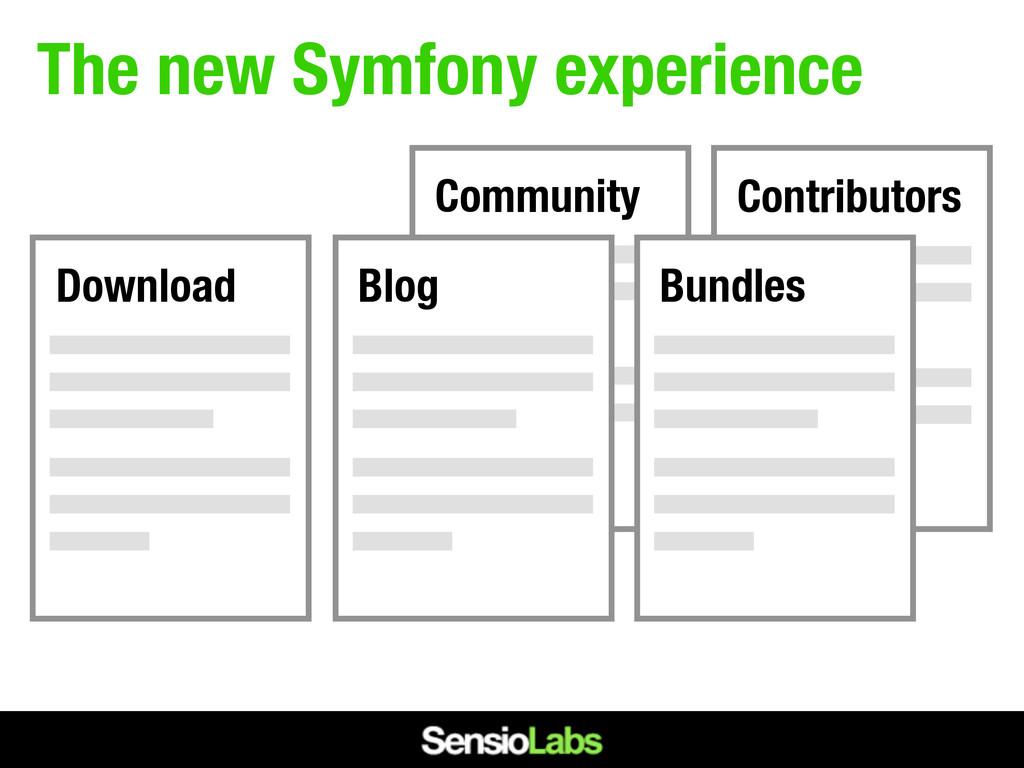 The new Symfony experience Contributors Communi...