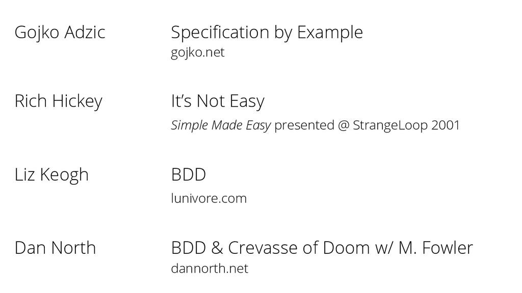 Gojko Adzic Specification by Example gojko.net R...