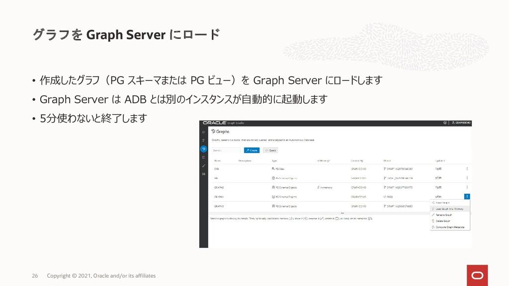 グラフを Graph Server にロード Copyright © 2021, Oracle...