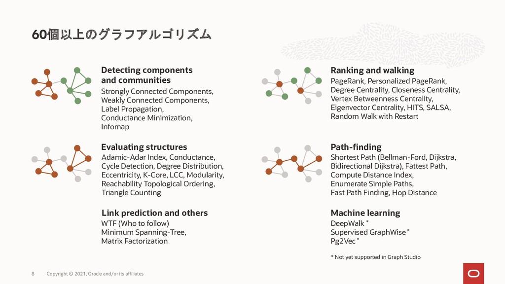 60個以上のグラフアルゴリズム Detecting components and commun...