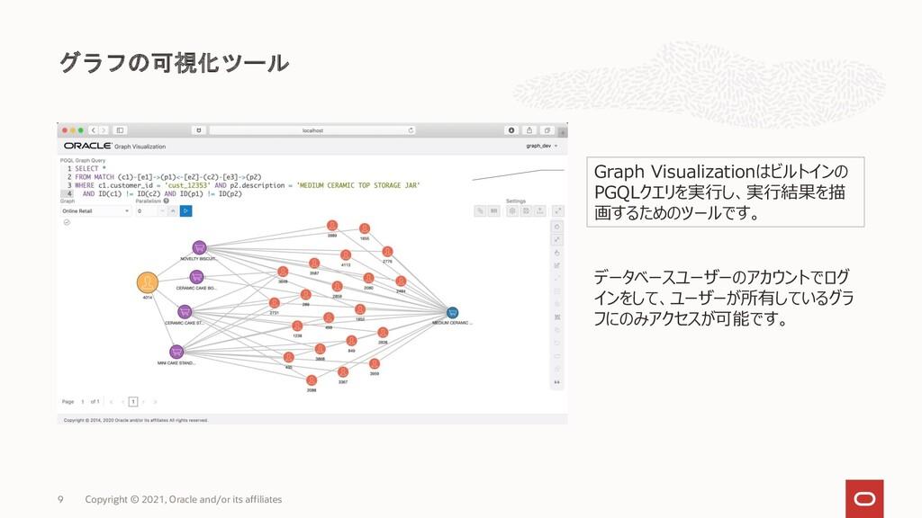 グラフの可視化ツール Copyright © 2021, Oracle and/or its ...