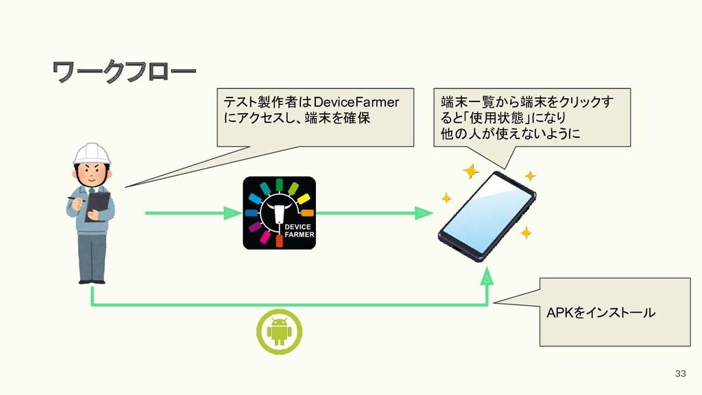 ワークフロー テスト製作者はDeviceFarmer にアクセスし、端末を確保 33 APKを...