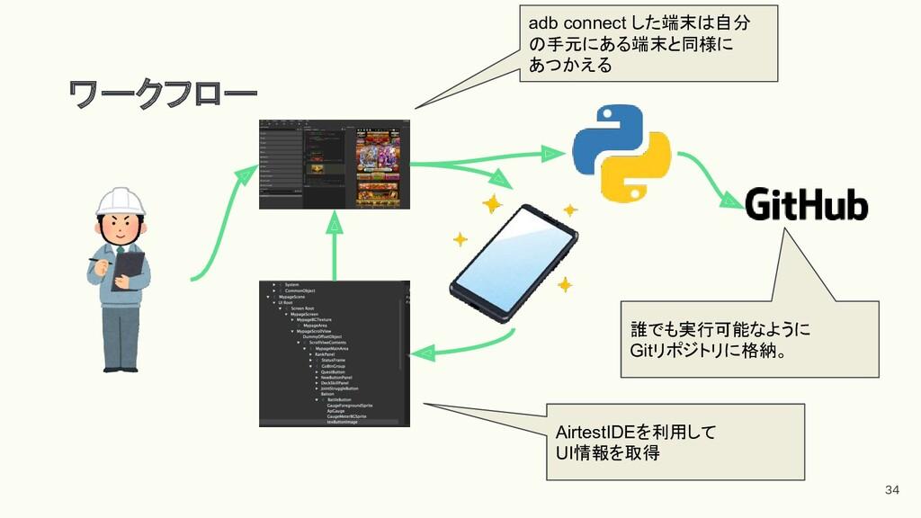 ワークフロー AirtestIDEを利用して UI情報を取得 34 adb connect し...