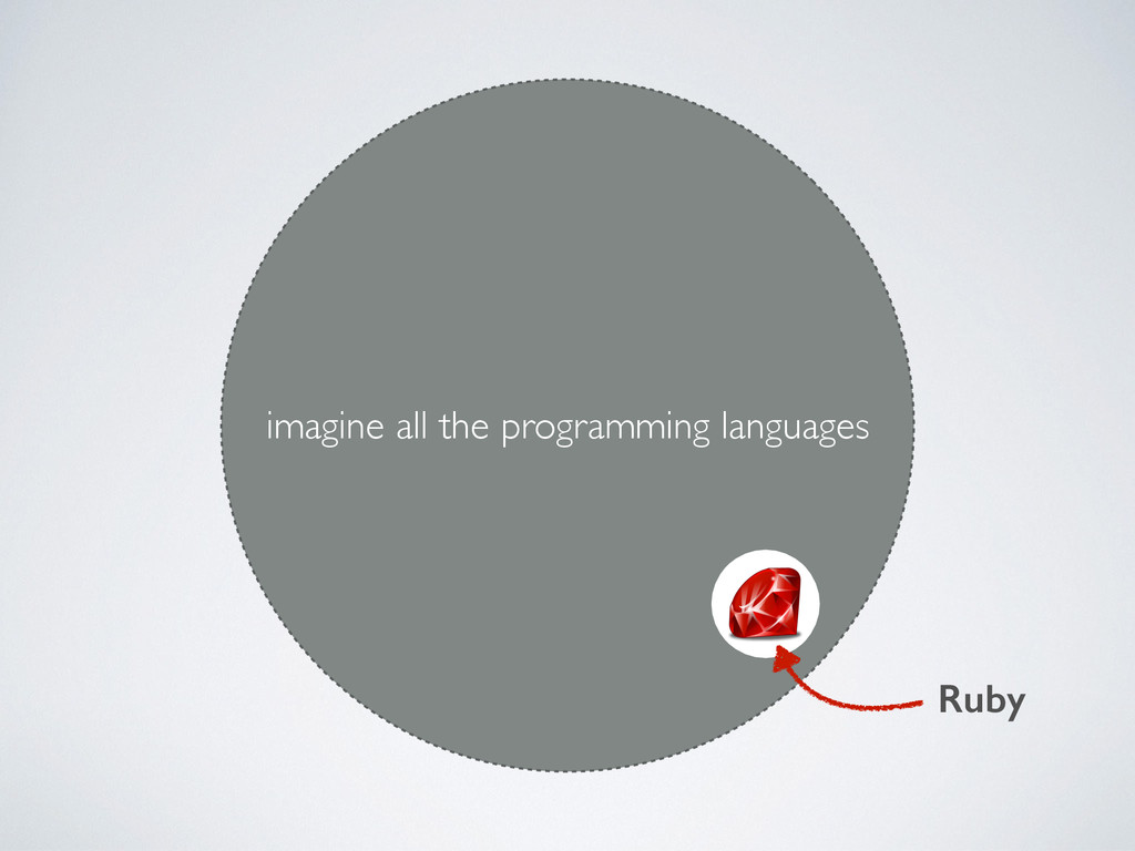 imagine all the programming languages Ruby