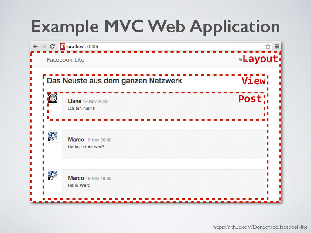 / Example MVC Web Application Layout View Post ...