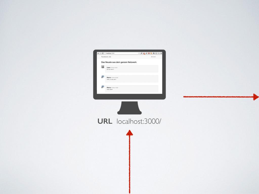 URL localhost:3000/