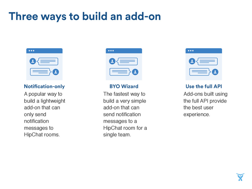 Use the full API BYO Wizard Notification-only T...
