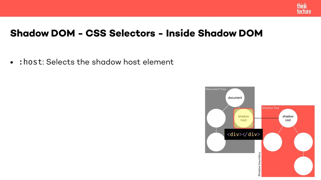• :host: Selects the shadow host element Shadow...