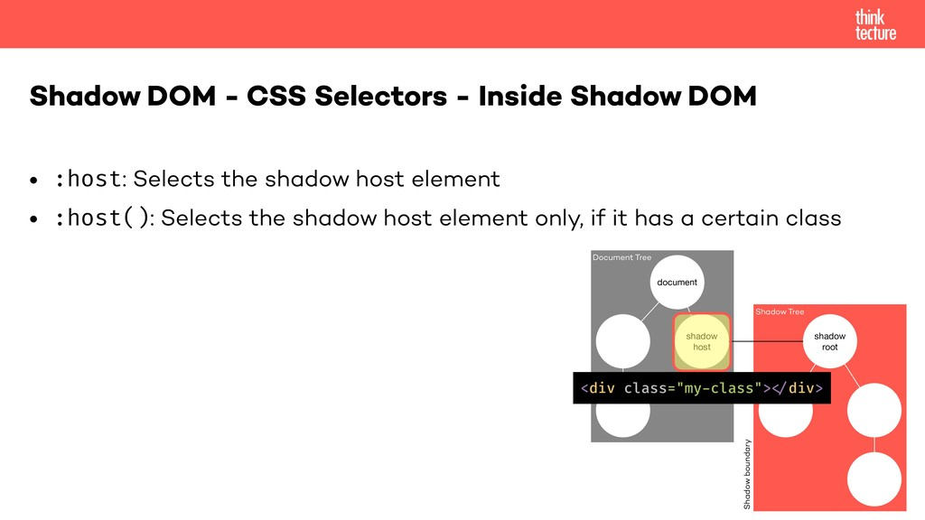 • :host: Selects the shadow host element • :hos...