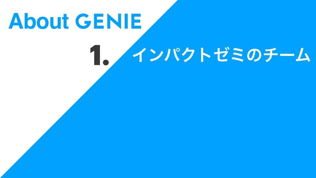 About GENIE 1. ΠϯύΫτθϛͷνʔϜ