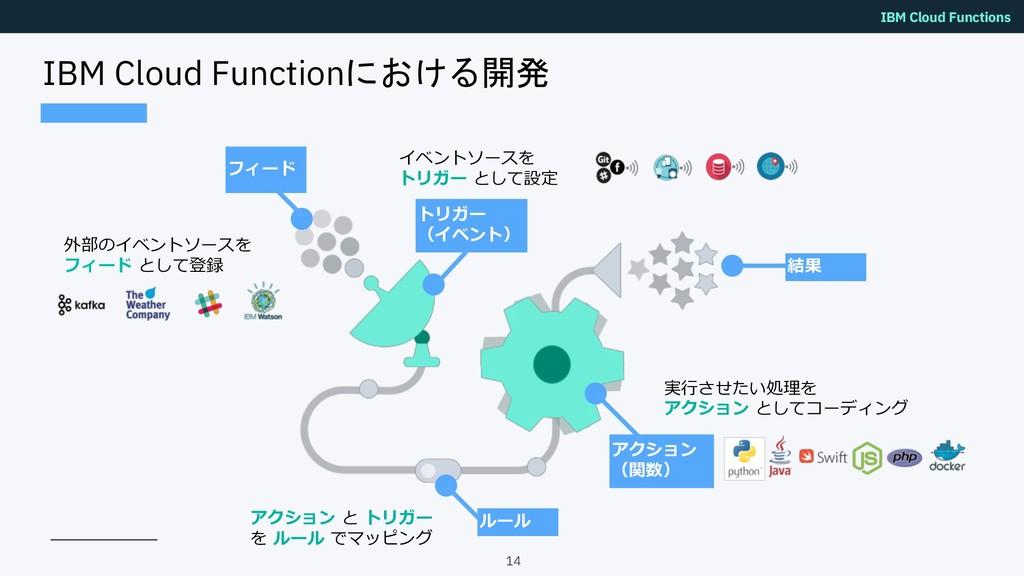 IBM Cloud Functions IBM Cloud Function 14...