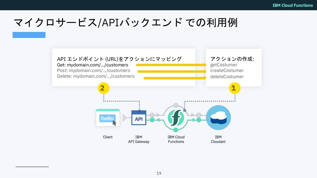 IBM Cloud Functions  /API  19...