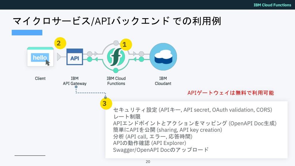 IBM Cloud Functions  /API  20...
