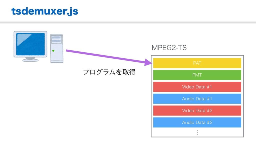 "UTEFNVYFSKT .1&(54 1""5 1.5 7JEFP%BUB ""VE..."