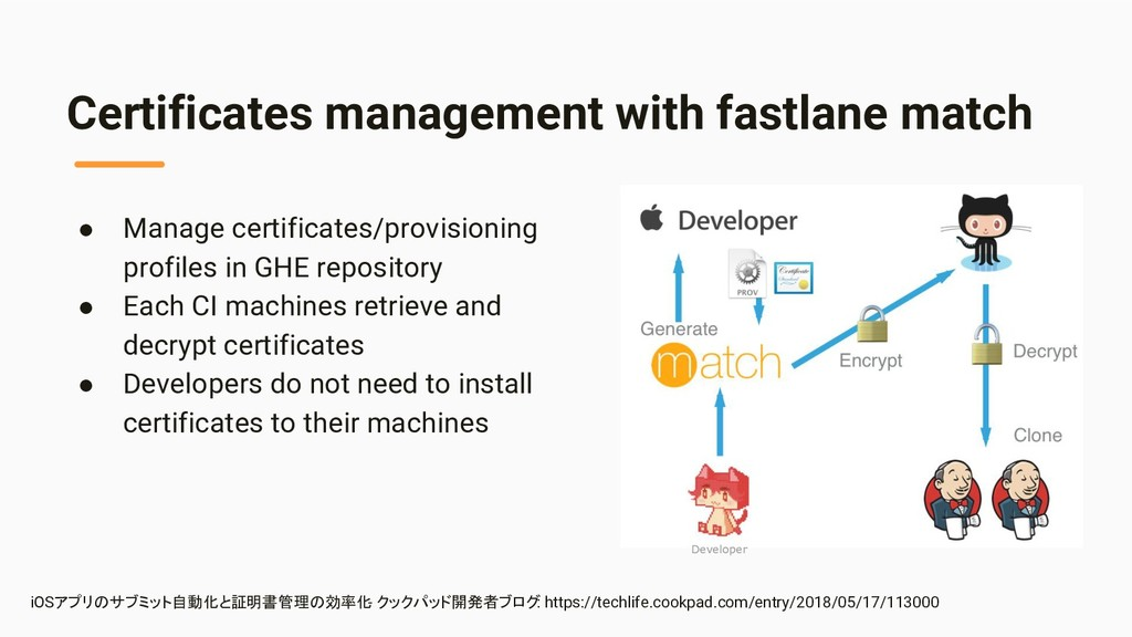 Certificates management with fastlane match ● M...