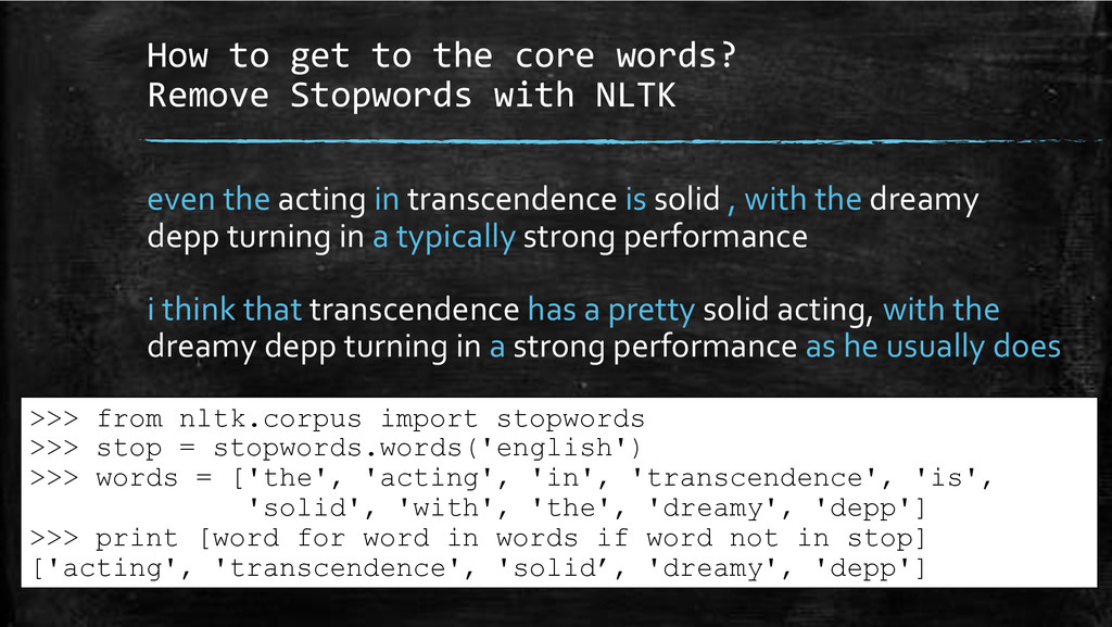 How+to+get+to+the+core+words?+ Remove+Stopwords...