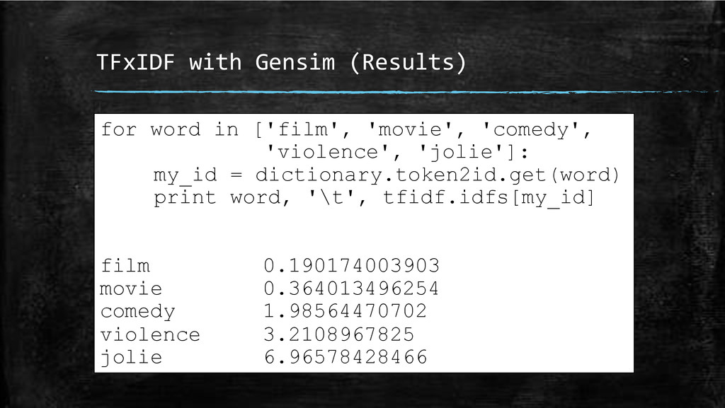 TFxIDF+with+Gensim+(Results)+ for word in ['fil...