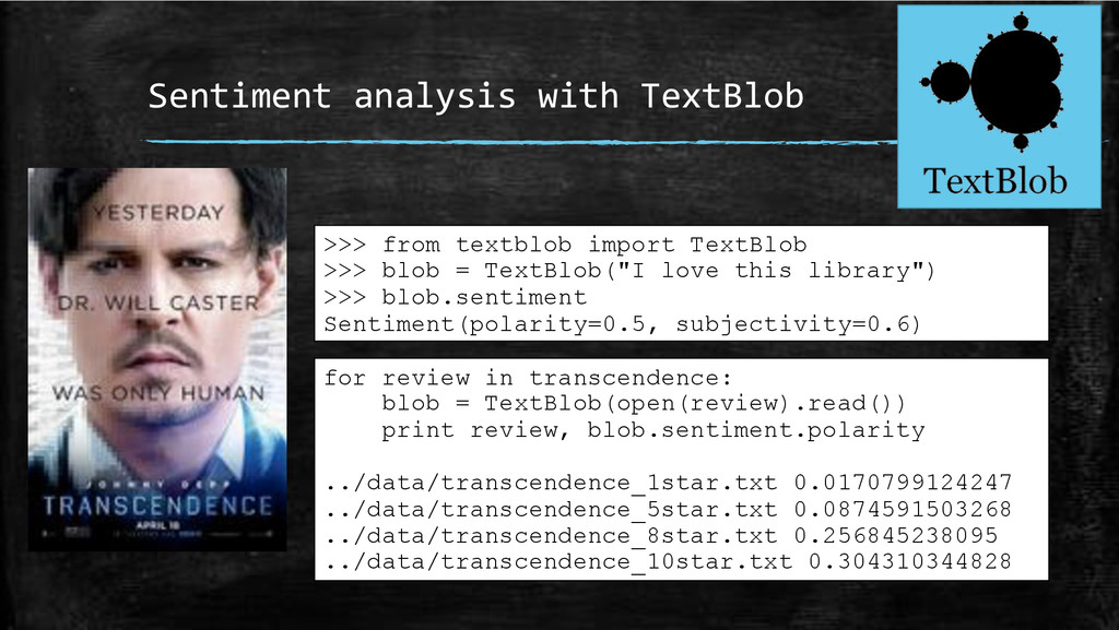 Sentiment+analysis+with+TextBlob+ >>> from text...