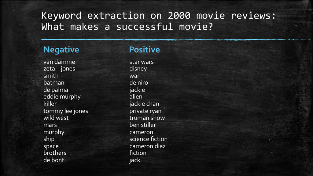 Keyword+extraction+on+2000+movie+reviews:+ What...