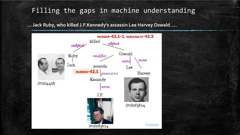Filling+the+gaps+in+machine+understanding+ /m/0...