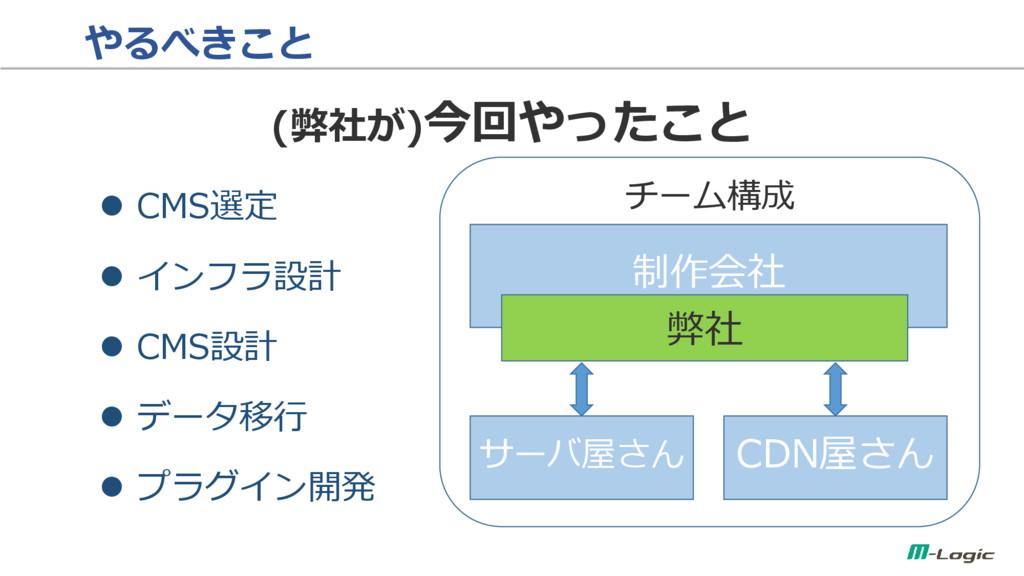 やるべきこと  CMS選定  インフラ設計  CMS設計  データ移行  プラグイン...
