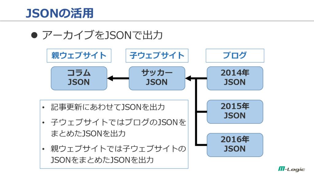 JSONの活用  アーカイブをJSONで出力 コラム JSON サッカー JSON 親ウェブ...