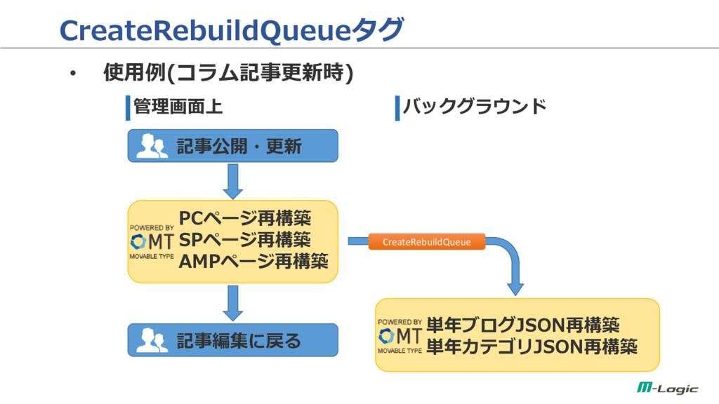 • 使用例(コラム記事更新時) CreateRebuildQueueタグ 記事公開・更新 PC...