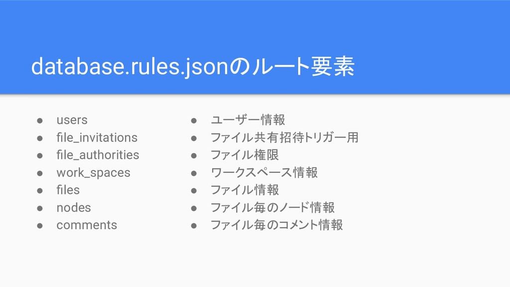 database.rules.jsonのルート要素 ● users ● file_invitat...
