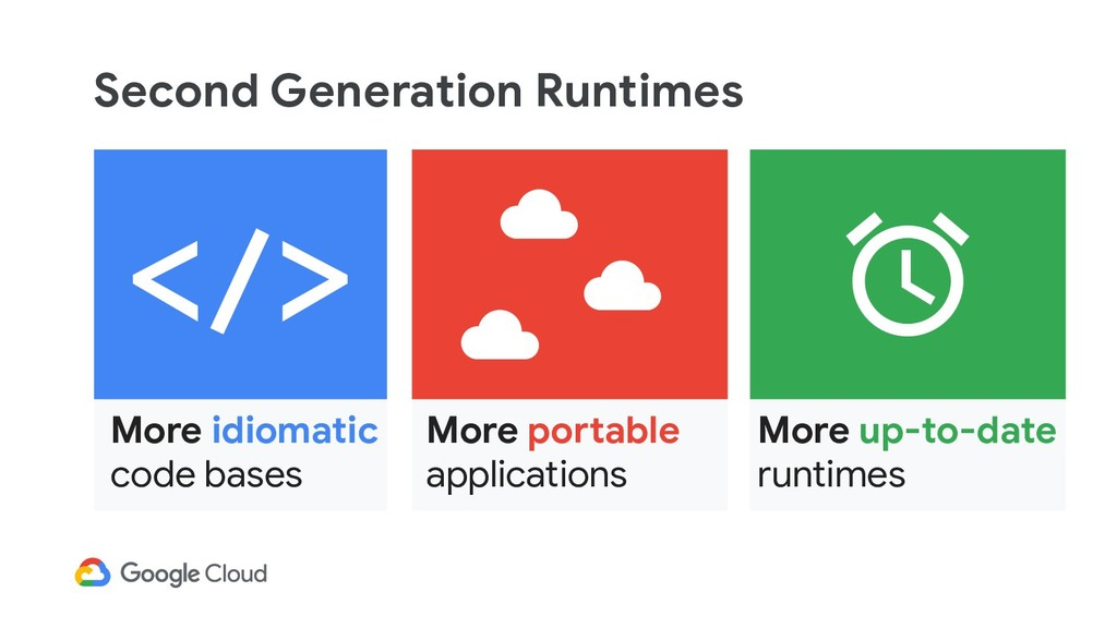 Second Generation Runtimes More idiomatic code ...