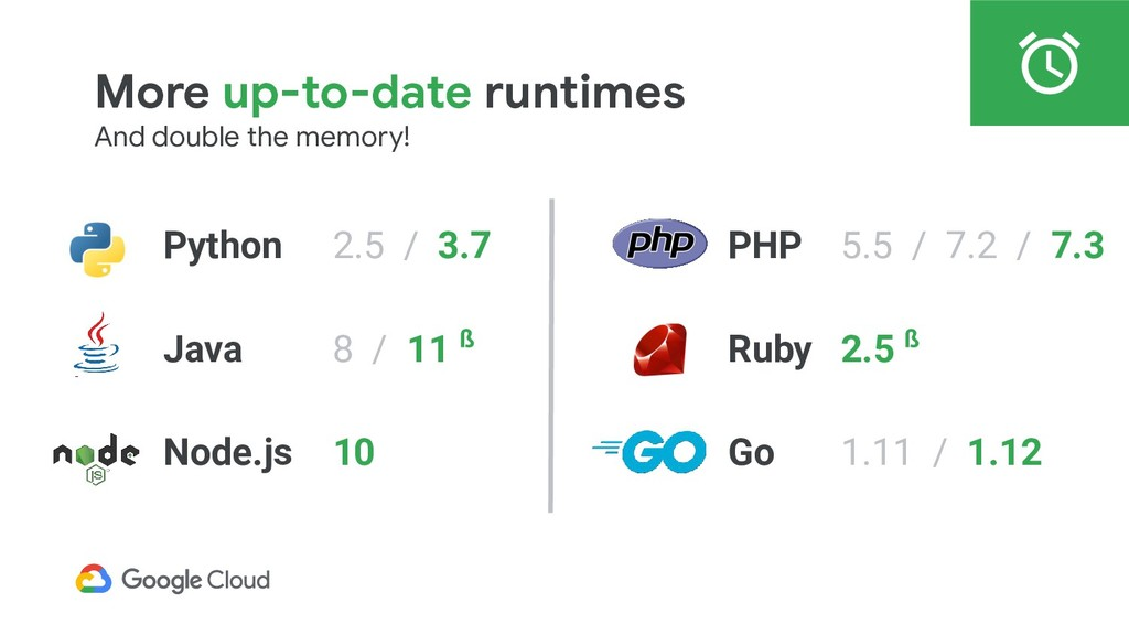 More up-to-date runtimes And double the memory!...