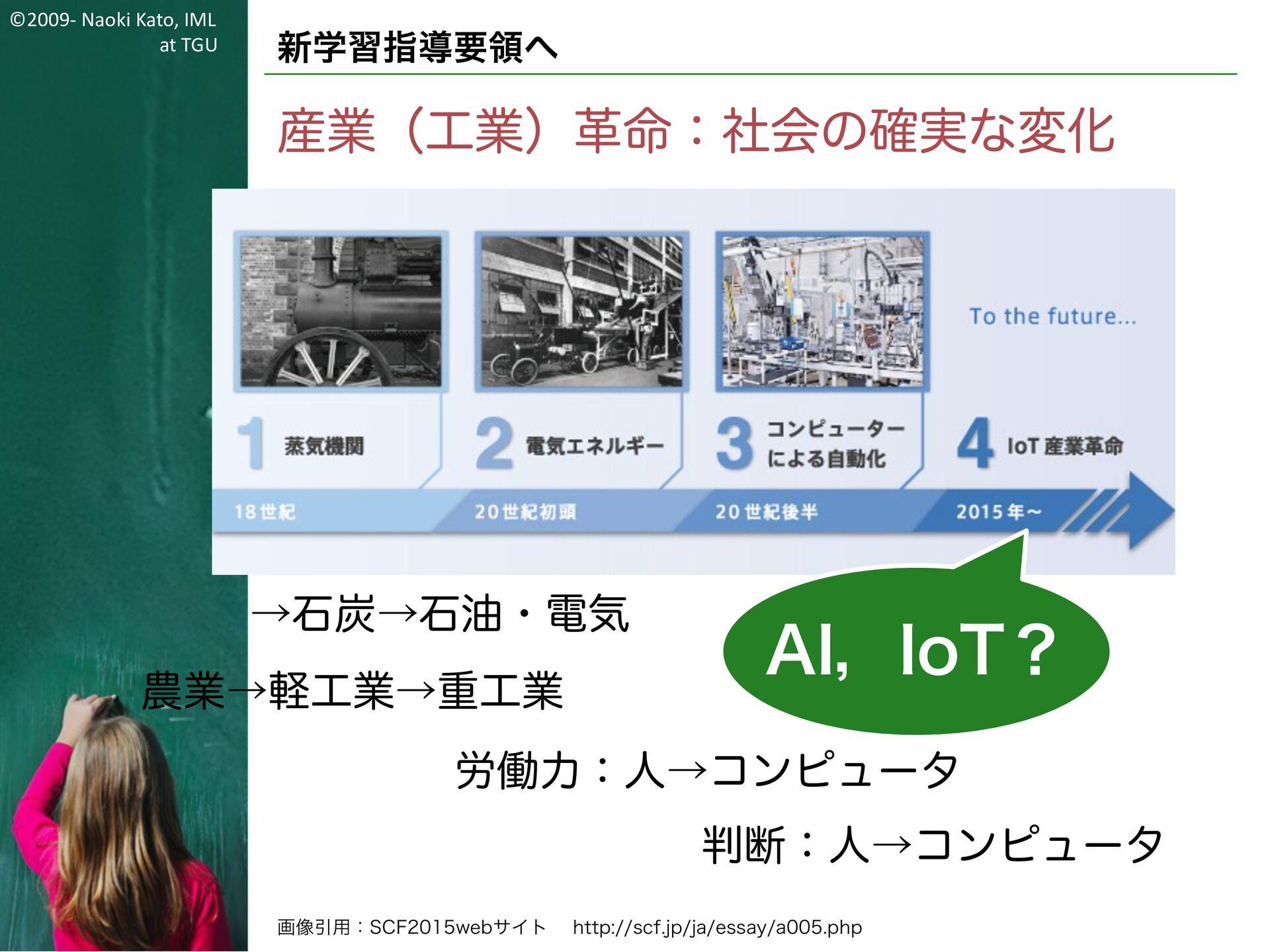 ©2009- Naoki Kato, IML at TGU 新学習指導要領へ